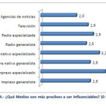 Las agencias de noticias, los medios menos propensos a dejarse influir por empresas o instituciones
